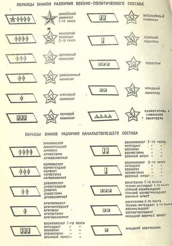 Образцы знаков военно политического состава.jpg
