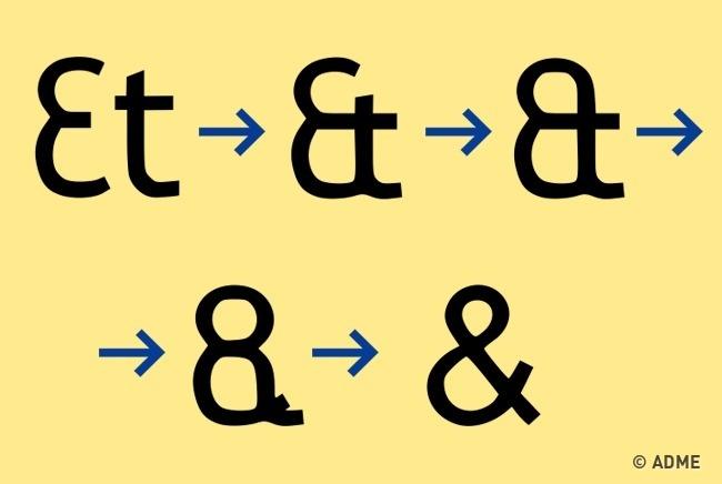 Знак амперсанд (&) обозначает латинский союзet (или английский and), тоесть «и». Такую лигатуру пр