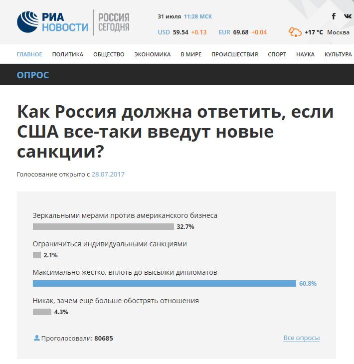 Опрос: Как Россия должна ответить, если США все-таки введут новые санкции?