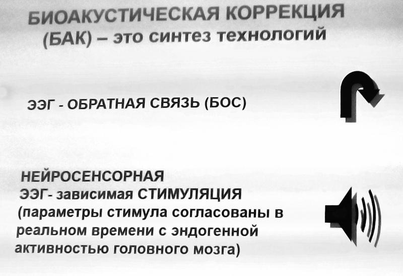 Биоакустическая коррекция (БАК)