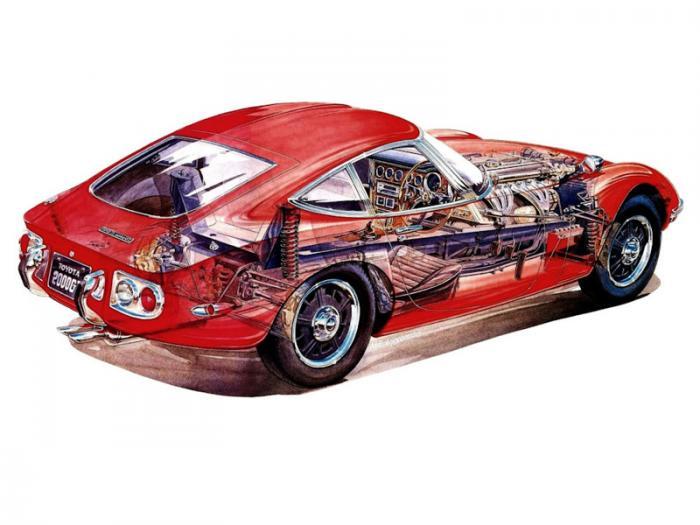 Дизайн автомобиля получился более чем удачным и несмотря на то, что ТМ разумеется, боясь ошибиться и