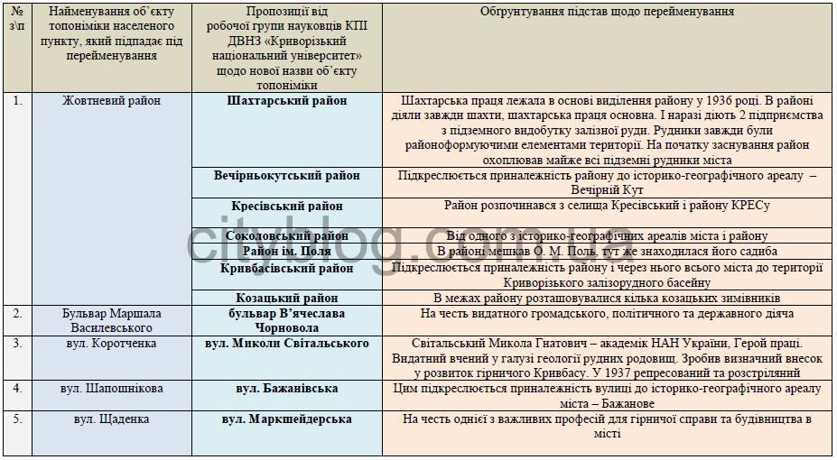 02. Октябрьский район (Жовтневий)-02-1~dekomun_001