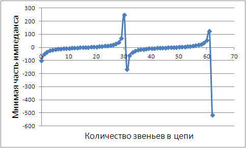 LC_chain_graph.png