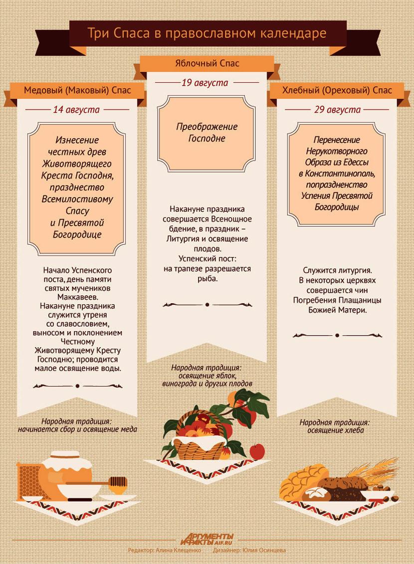 Три Спаса в православном календаре
