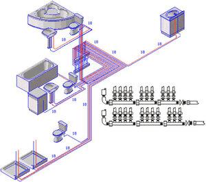 Проектирование системы водоснабжения, канализация, проект, заказать, цена, стоимость
