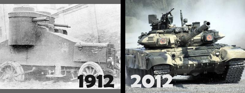 Заур, Гусейнов, история, мира, что, изменилось, за сто лет, век