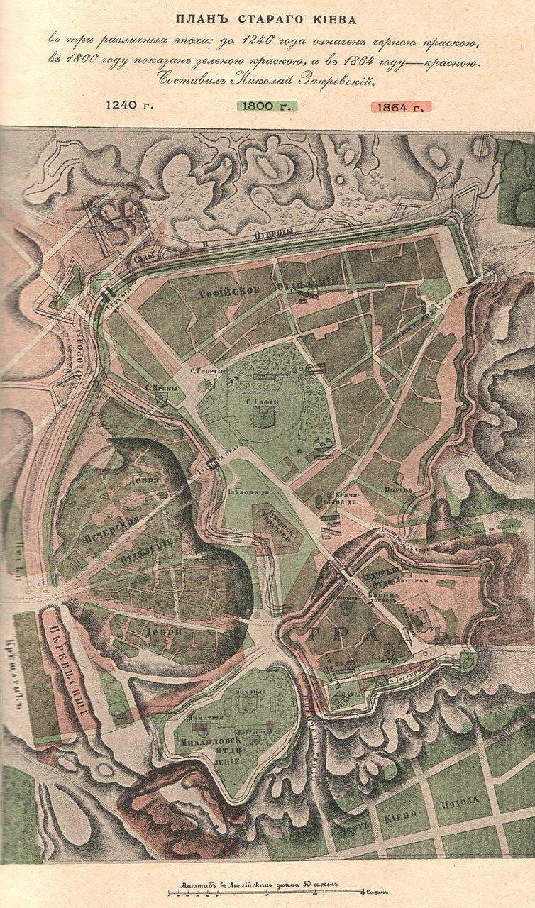1864. План старого Киева