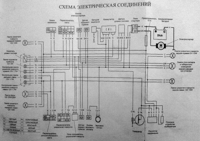 """... """"схема к лифану """". http://fotki.yandex.ru/users/dimansaw/album/50576. за паролем архива обращайтесь в личку - дам..."""