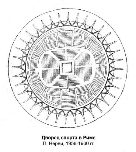 Малый Дворец спорта в Риме, план
