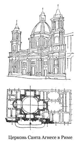 Церковь Санта Агнесе в Риме, план и фасад