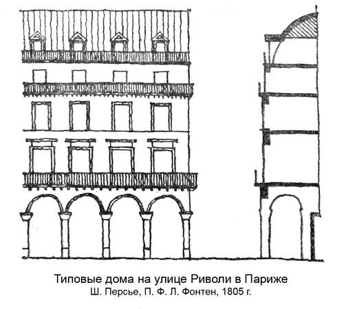 Типовые дома на улице Риволи в Париже, фасад и разрез