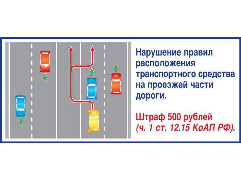 Действия, представленные на рисунке противоречат правилам дорожного движения, поэтому советуем Вам не повторять таких...