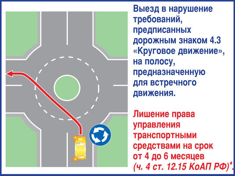Остановимся подробно на главных правилах проезда кругового перекрестка.  Они просты: будьте внимательны...