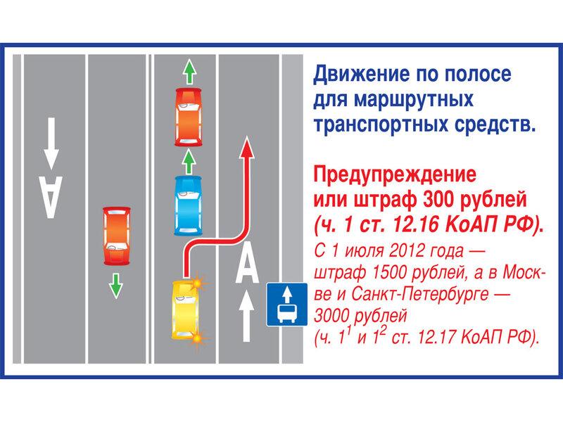 ...в Кодекс об административных правонарушениях (выезд на полосу для... http://www.autonews.ru. источник.