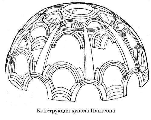 Пантеон, Храм всех Богов, конструкция купола