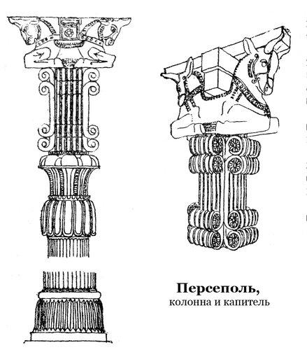 Персеполь, дворцовый комплекс, Колонна и капитель, аксонометрия