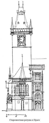 Староместная ратуша в Праге, фасад