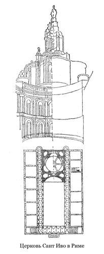 Церковь Сант Иво, чертежи