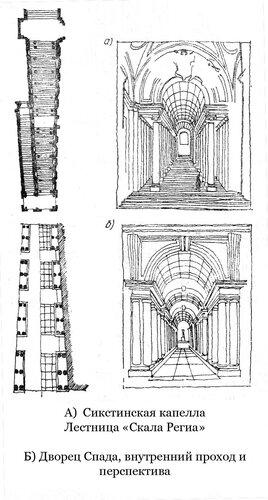 Лестницы эпохи барокко: Дворец Спада и Скала Региа, чертежи