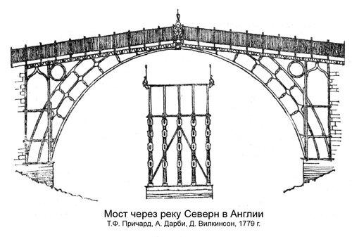 Мост через реку Северн в Англии, чертежи