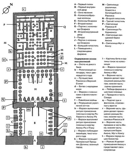 Дворец Рамсеса III в Мединет-Абу,  схема расположение росписей