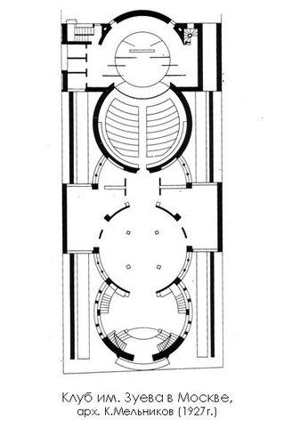 Клуб им. Зуева в Москве, план, архитектор Константин Мельников