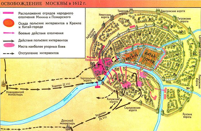 Освобождение Москвы в 1612 году.