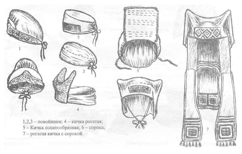 Русский народный головной убор женский своими руками выкройка 56