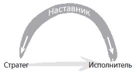 Триггеры6.jpg
