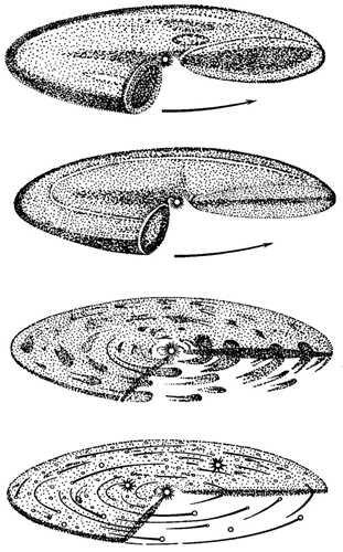 образования планет из