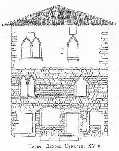 Дворец Цуккати в Порече, фасад