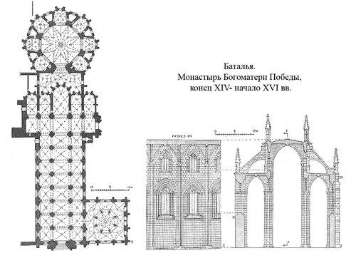 Монастырь Богоматери Победы в Баталье, чертежи