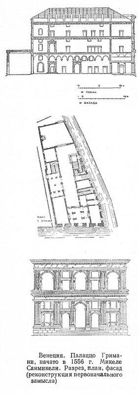 Палаццо Гримани, чертежи