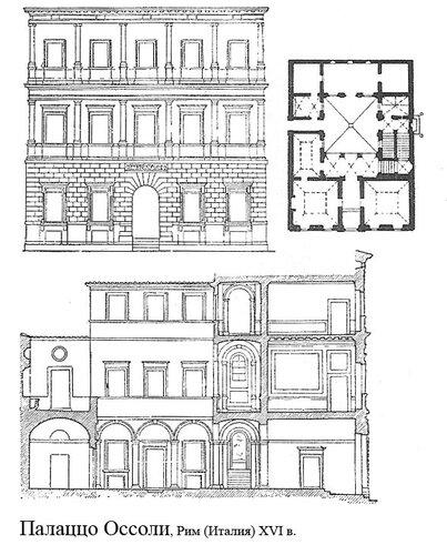 Палаццо Оссоли, чертежи