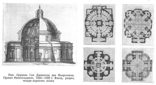 Церковь Сан Джованни деи Фьорентини, чертежи