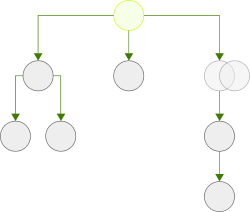 Navigation graph sample