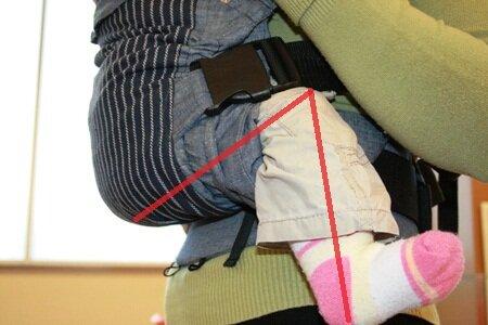 Эргономичный рюкзак коленки выше попы