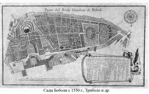 ЖСады Боболи во Флоренции, план