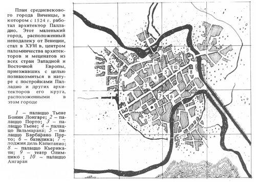 Реконструкция Вены, генеральный план
