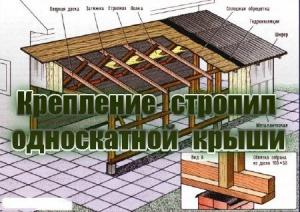 Книга Крепление стропил односкатной крыши (2013) DVDRip