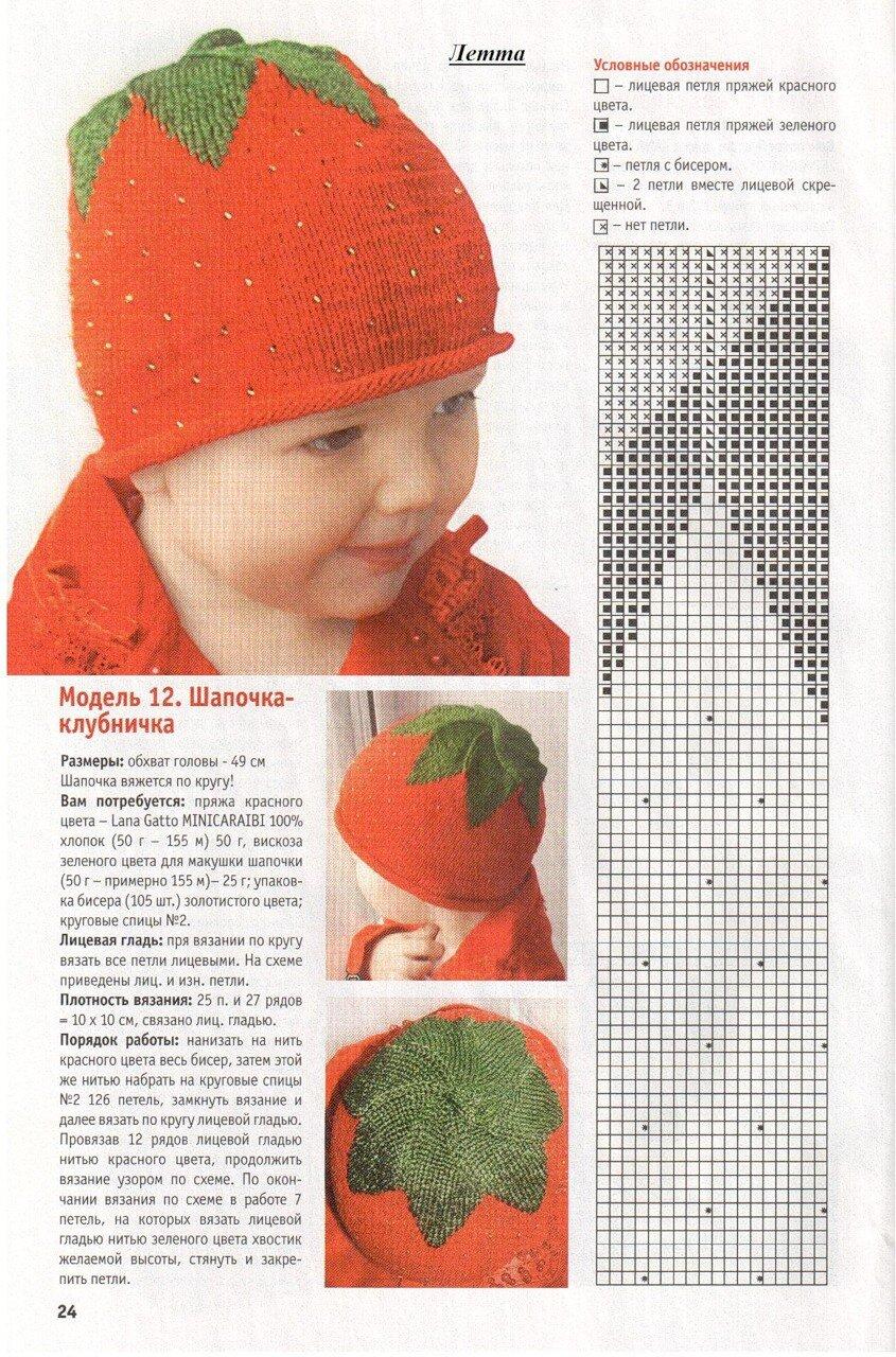 Вязание спицами для девочек шапочки со схемами и описанием