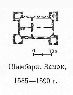 Замок Шимбарк, план