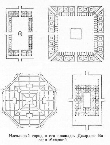 Идеальный город Вазари, Общий план города и площади