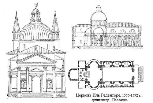 Церковь Иль Реденторе, архитектор Палладио, чертежи