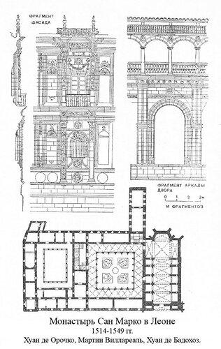 Монастырь Сан Марко в Леоне, чертежи