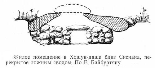 Жилое помещение в Хошун-даше близ Сисиана, перекрытое ложным сводом, разрез