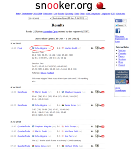 Australian Open 2015_snooker org_FINAL.png