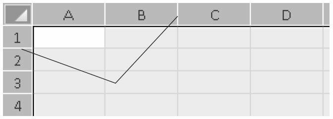 Столбцы, строки и перемещение внутри таблицы Excel 2010