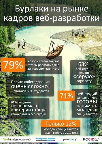 Web-Burlaki-comm.jpg