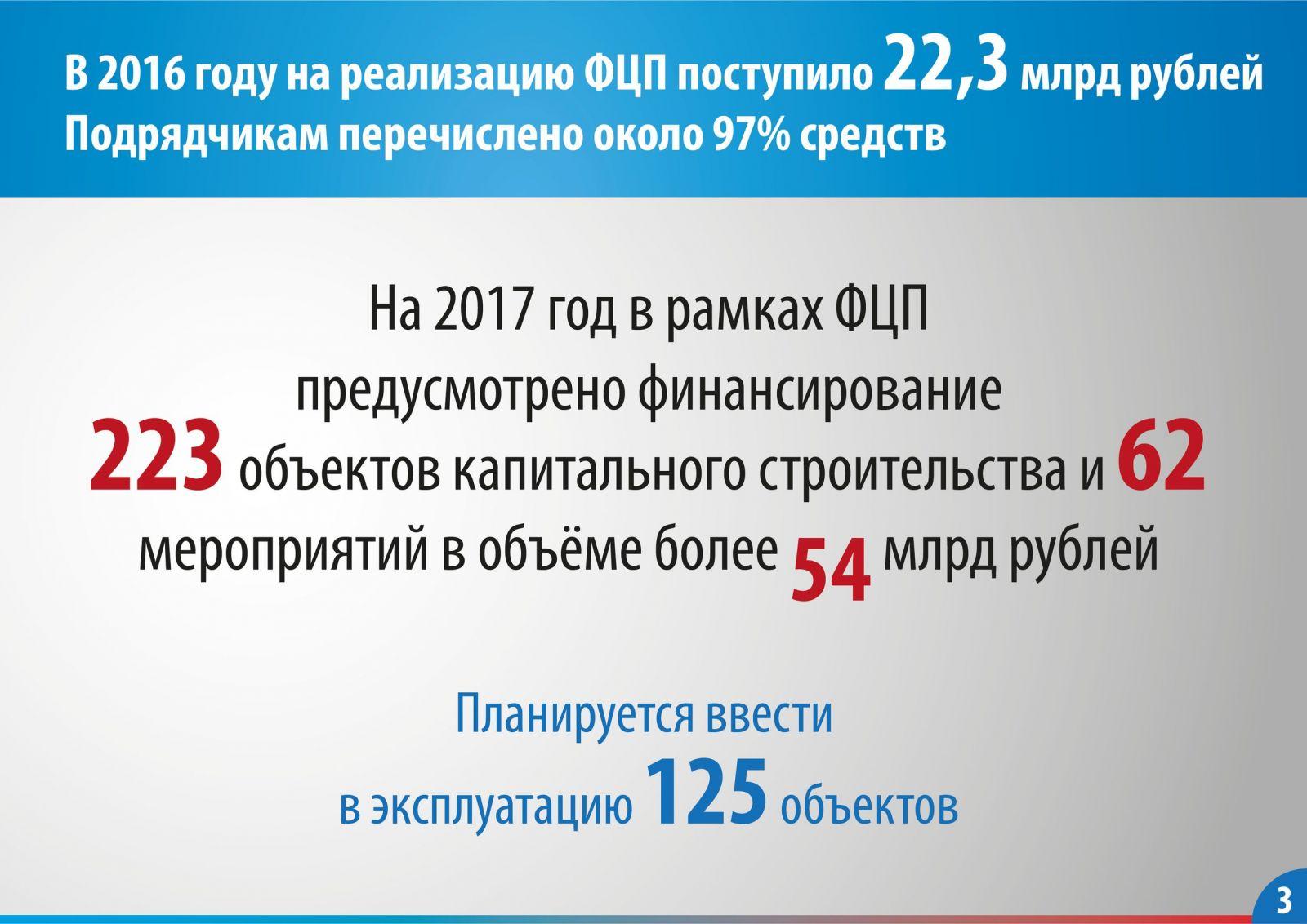 Сергей Аксенов: Крым приносит вдвое больше заработка, чем при Украине